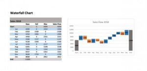 waterfall chart powerpoint 03