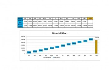 waterfall chart powerpoint 23