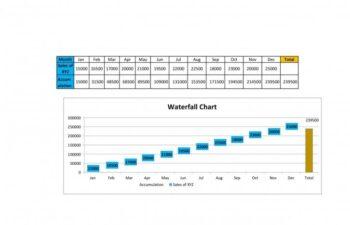 waterfall chart powerpoint 23