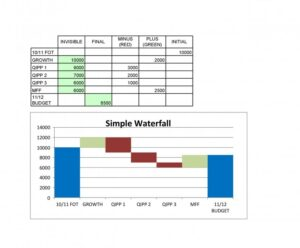 waterfall chart template 11
