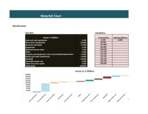 waterfall chart template 13