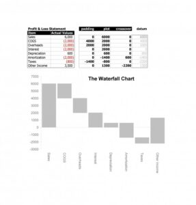 waterfall chart template 16