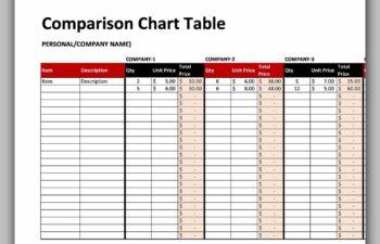 Comparison Chart Example 38