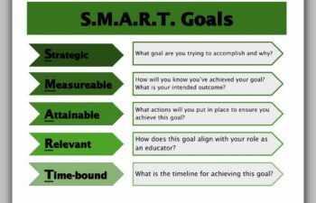Education SMART Goal