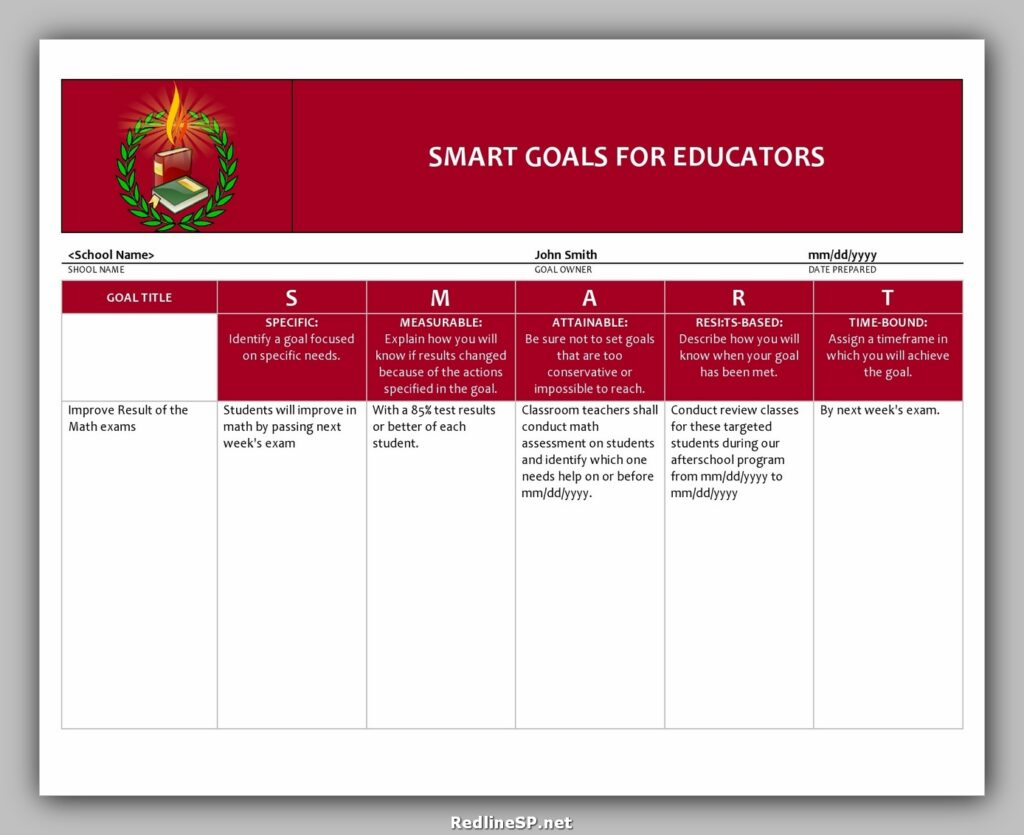 Educational SMART Goals Examples