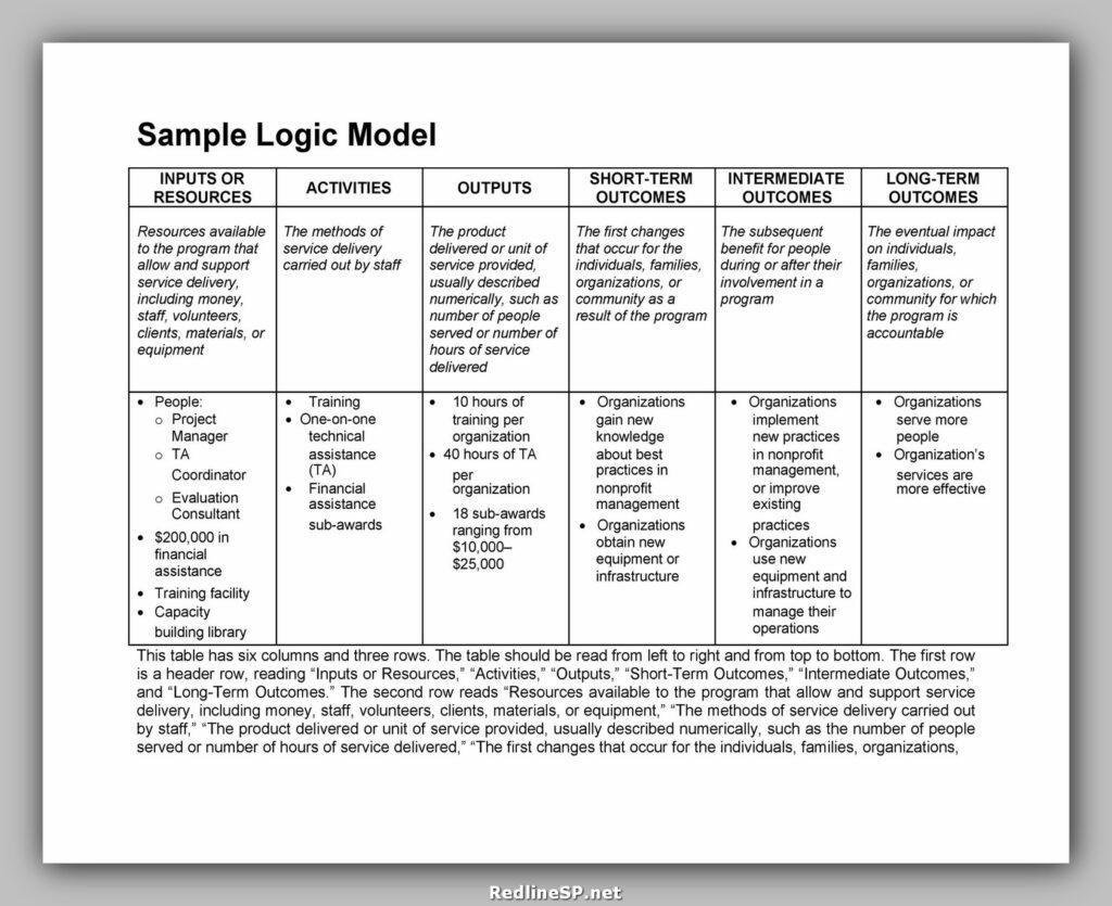 Logic Model Template 07