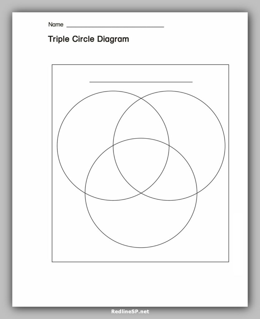 Venn Diagram 3 Circles Template